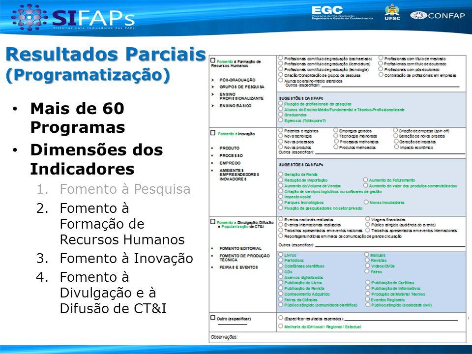 Resultados Parciais (Programatização) Mais de 60 Programas Dimensões dos Indicadores 1.Fomento à Pesquisa 2.Fomento à Formação de Recursos Humanos 3.F