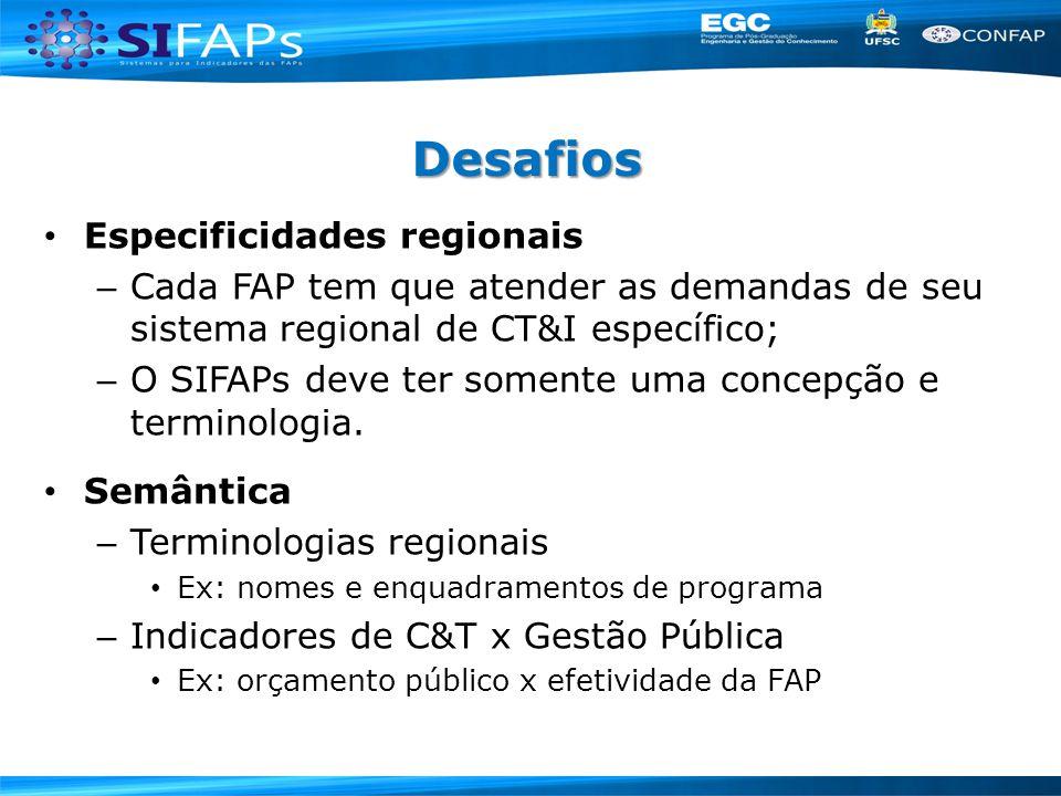 Desafios Especificidades regionais – Cada FAP tem que atender as demandas de seu sistema regional de CT&I específico; – O SIFAPs deve ter somente uma