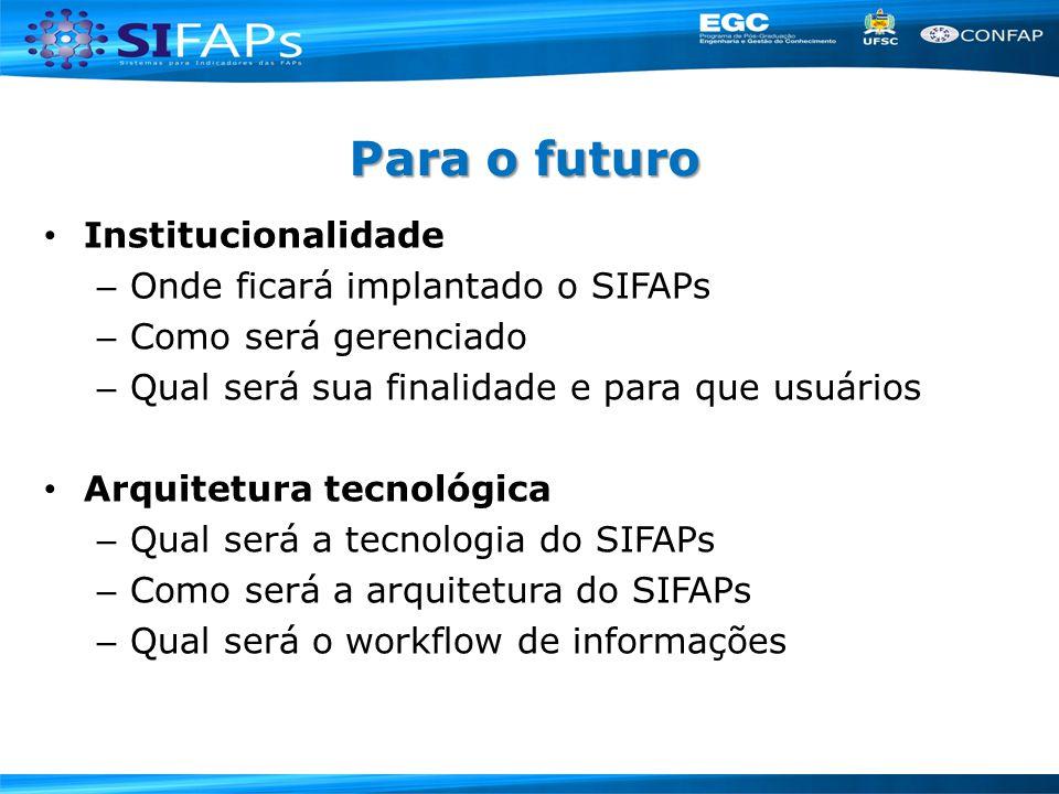 Para o futuro Institucionalidade – Onde ficará implantado o SIFAPs – Como será gerenciado – Qual será sua finalidade e para que usuários Arquitetura t