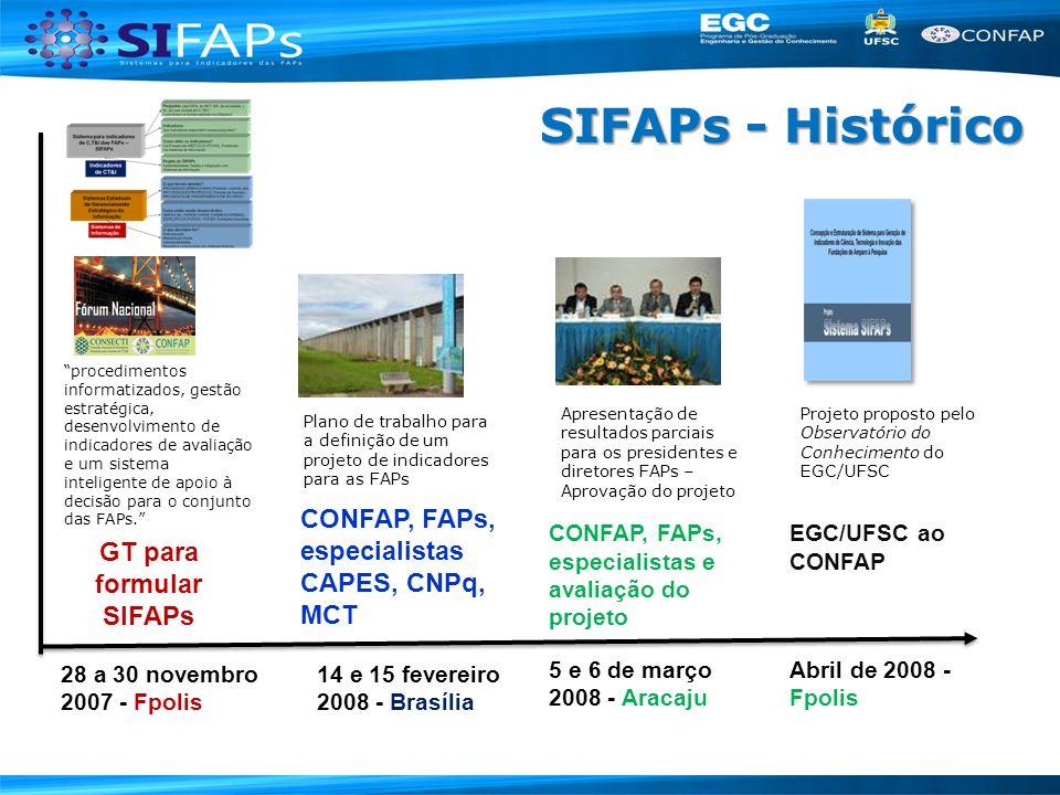 SIFAPs - Histórico Solicitação e entrega de revisões para encaminhament o de proposta do CONFAP ao MCT Outubro 2008 - Fpolis CONFAP, EGC, MCT Dezembro 2008 - Brasília Contratação do Projeto de parte do MCT junto à UFSC (Departamento de Engenharia do Conhecimento) e FEESC MCT contrato UFSC/EGC/FEESC Janeiro e Fevereiro 2009 - Fpolis Início do Projeto: formação da equipe de bolsistas.