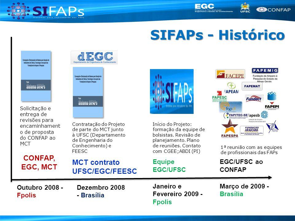 Por que e para que o Projeto SIFAPs?