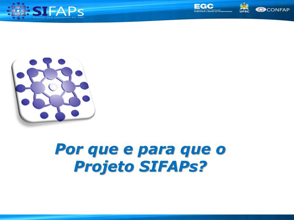 Necessidades das FAPs Para que existe uma FAP.