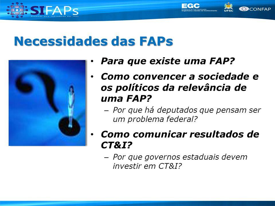 Necessidades das FAPs Para que existe uma FAP? Como convencer a sociedade e os políticos da relevância de uma FAP? – Por que há deputados que pensam s