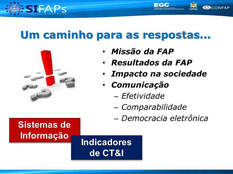 Um caminho para as respostas... Missão da FAP Resultados da FAP Impacto na sociedade Comunicação – Efetividade – Comparabilidade – Democracia eletrôni