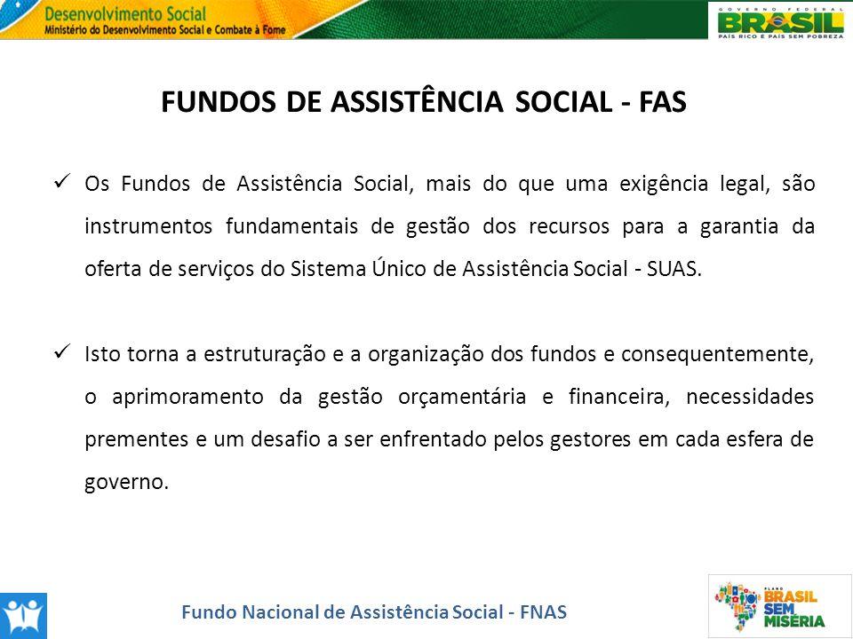 FUNDOS DE ASSISTÊNCIA SOCIAL - FAS Os Fundos de Assistência Social, mais do que uma exigência legal, são instrumentos fundamentais de gestão dos recur