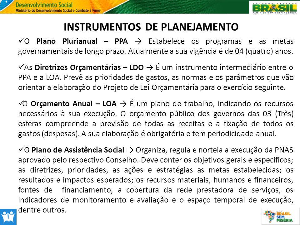 INSTRUMENTOS DE PLANEJAMENTO O Plano Plurianual – PPA Estabelece os programas e as metas governamentais de longo prazo. Atualmente a sua vigência é de