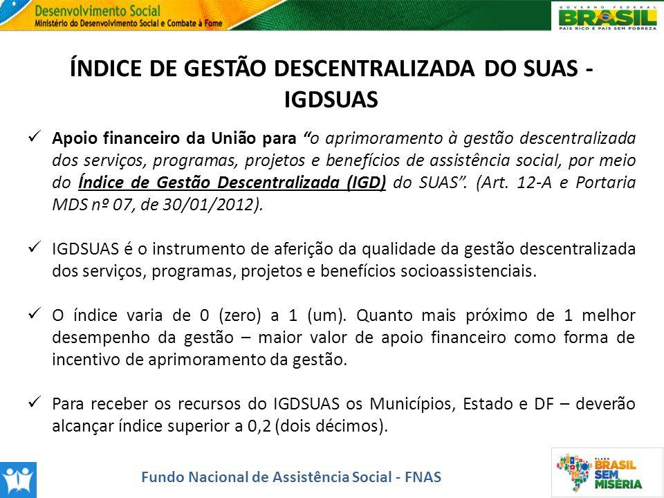 ÍNDICE DE GESTÃO DESCENTRALIZADA DO SUAS - IGDSUAS Apoio financeiro da União para o aprimoramento à gestão descentralizada dos serviços, programas, pr