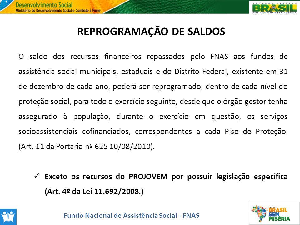 REPROGRAMAÇÃO DE SALDOS O saldo dos recursos financeiros repassados pelo FNAS aos fundos de assistência social municipais, estaduais e do Distrito Fed