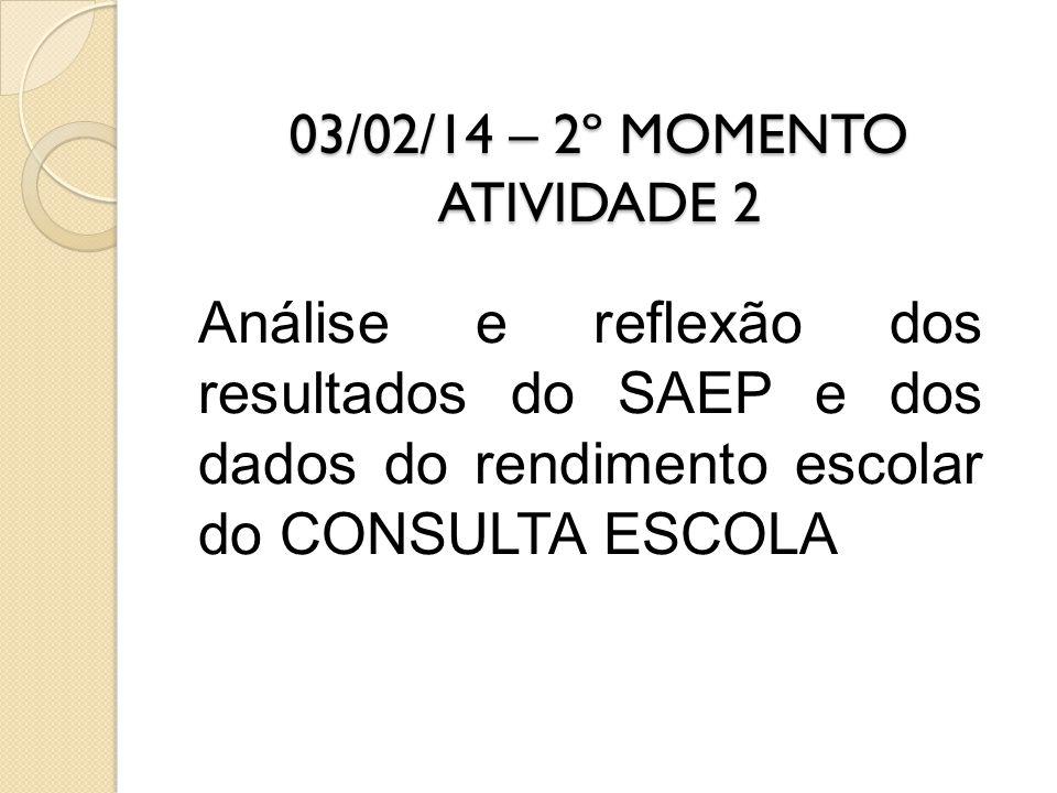 03/02/14 – 2º MOMENTO ATIVIDADE 2 Análise e reflexão dos resultados do SAEP e dos dados do rendimento escolar do CONSULTA ESCOLA