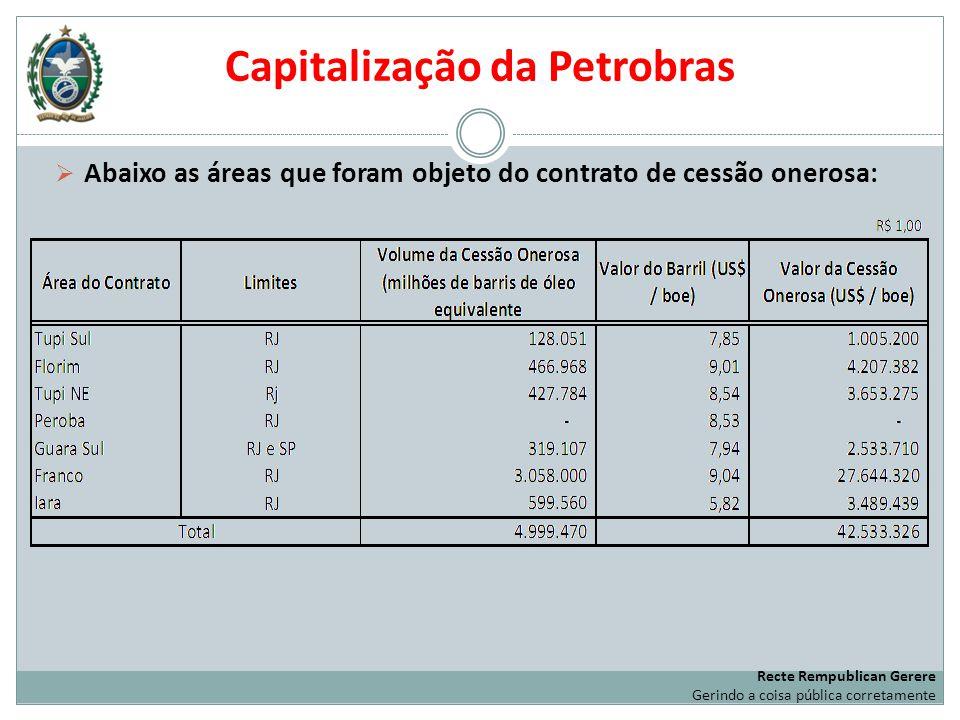 Capitalização da Petrobras Abaixo as áreas que foram objeto do contrato de cessão onerosa: Recte Rempublican Gerere Gerindo a coisa pública corretamen