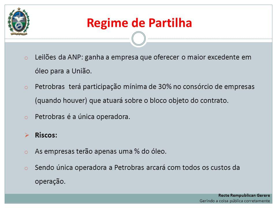 Regime de Partilha o Leilões da ANP: ganha a empresa que oferecer o maior excedente em óleo para a União. o Petrobras terá participação mínima de 30%