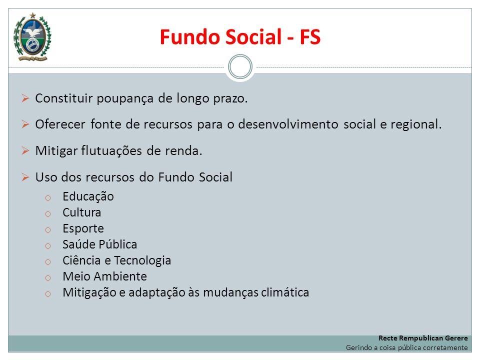 Fundo Social - FS Constituir poupança de longo prazo. Oferecer fonte de recursos para o desenvolvimento social e regional. Mitigar flutuações de renda