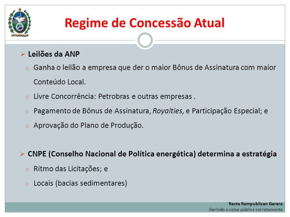 Regime de Concessão Atual Leilões da ANP o Ganha o leilão a empresa que der o maior Bônus de Assinatura com maior Conteúdo Local. o Livre Concorrência