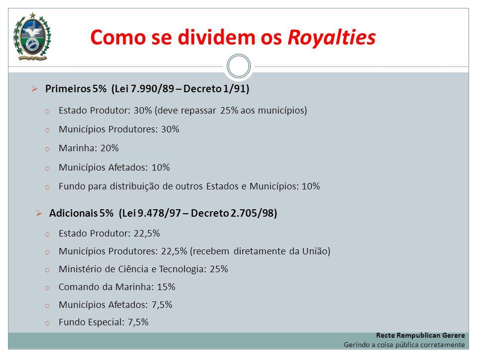 Primeiros 5% (Lei 7.990/89 – Decreto 1/91) o Estado Produtor: 30% (deve repassar 25% aos municípios) o Municípios Produtores: 30% o Marinha: 20% o Mun