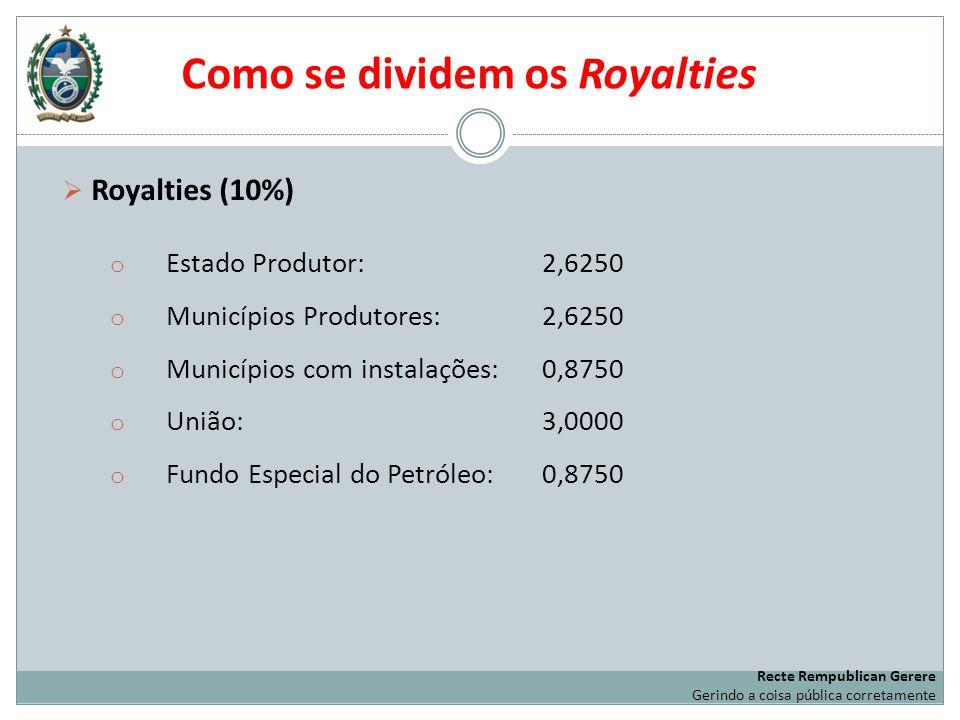 Como se dividem os Royalties Royalties (10%) o Estado Produtor:2,6250 o Municípios Produtores:2,6250 o Municípios com instalações:0,8750 o União:3,000