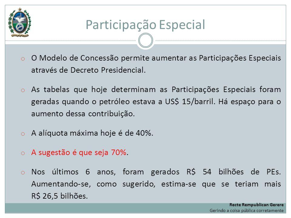 o O Modelo de Concessão permite aumentar as Participações Especiais através de Decreto Presidencial. o As tabelas que hoje determinam as Participações
