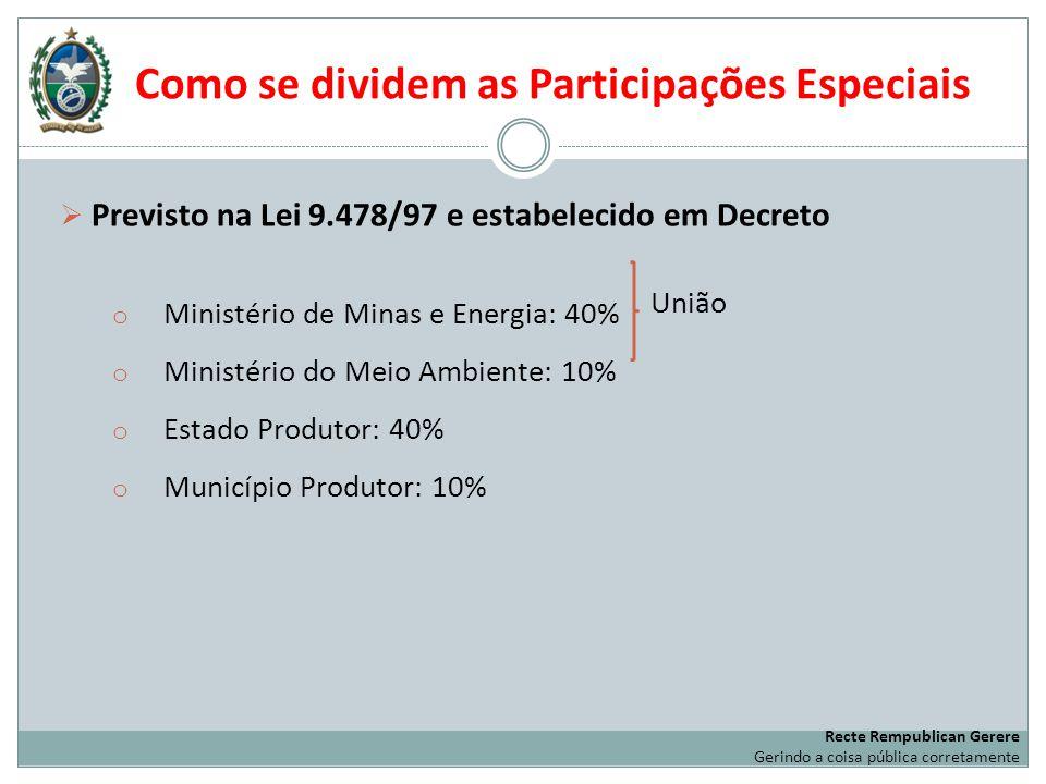 Como se dividem as Participações Especiais Previsto na Lei 9.478/97 e estabelecido em Decreto o Ministério de Minas e Energia: 40% o Ministério do Mei