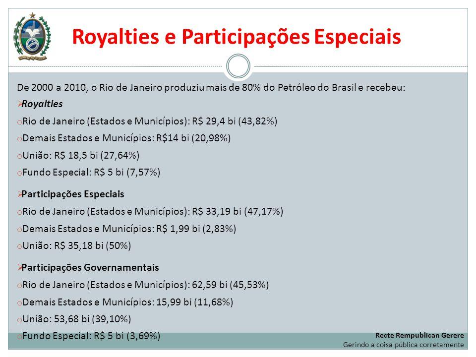 De 2000 a 2010, o Rio de Janeiro produziu mais de 80% do Petróleo do Brasil e recebeu: Royalties o Rio de Janeiro (Estados e Municípios): R$ 29,4 bi (