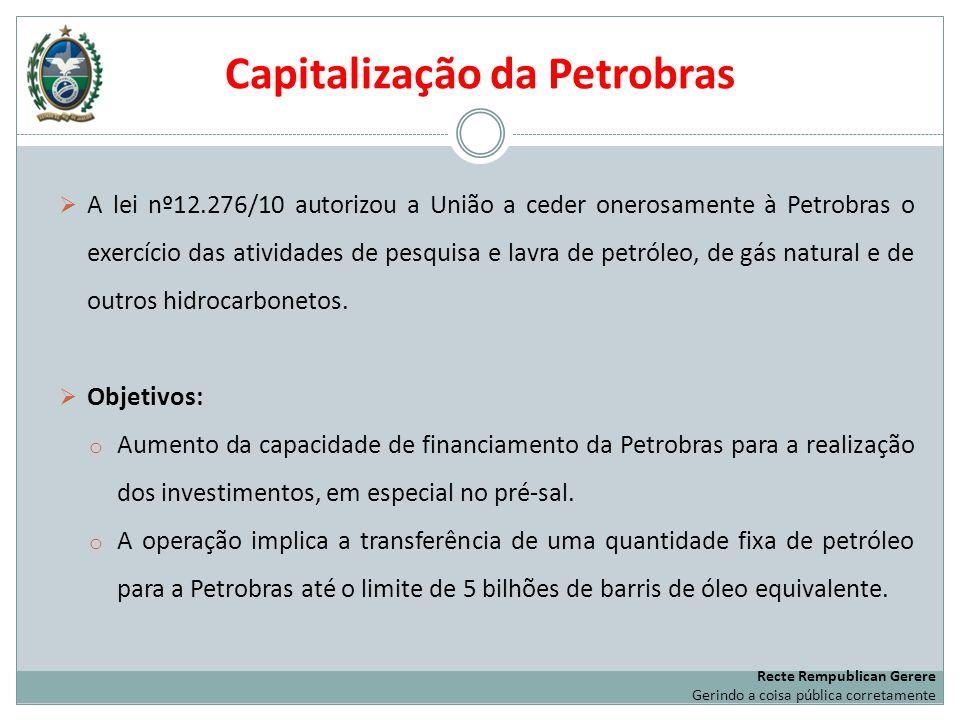 Capitalização da Petrobras A lei nº12.276/10 autorizou a União a ceder onerosamente à Petrobras o exercício das atividades de pesquisa e lavra de petr