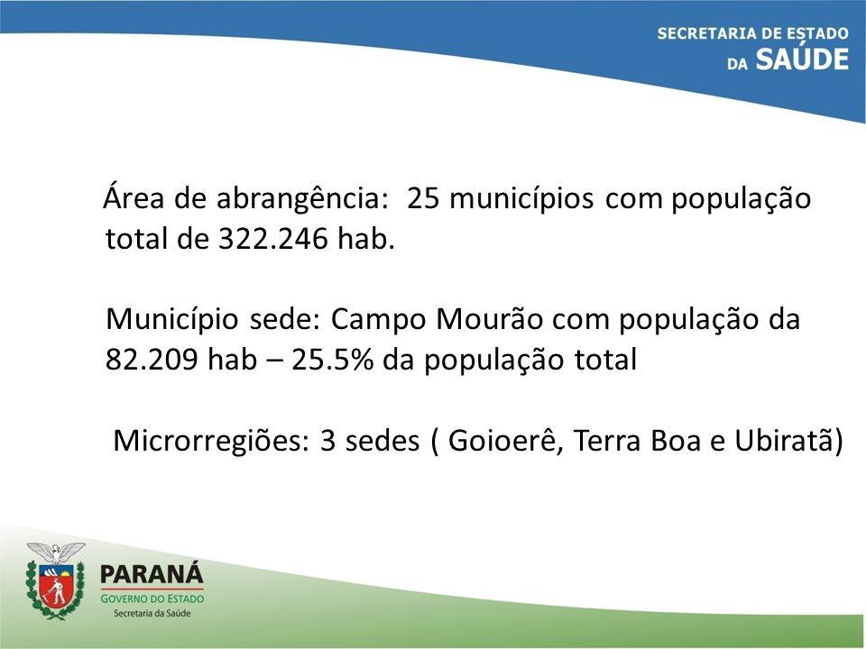Área de abrangência: 25 municípios com população total de 322.246 hab.