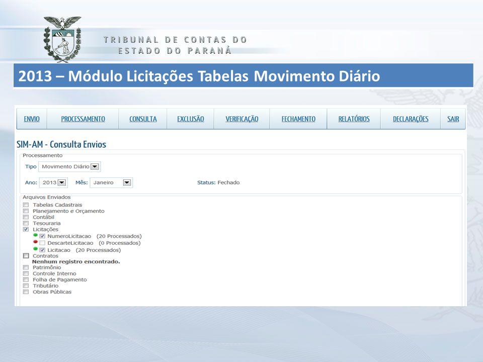 2013 – Módulo Licitações Tabelas Movimento Diário