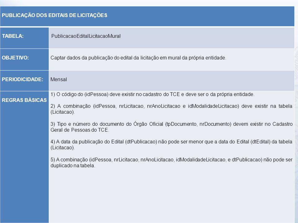 PUBLICAÇÃO DOS EDITAIS DE LICITAÇÕES TABELA: PublicacaoEditalLicitacaoMural OBJETIVO: Captar dados da publicação do edital da licitação em mural da pr