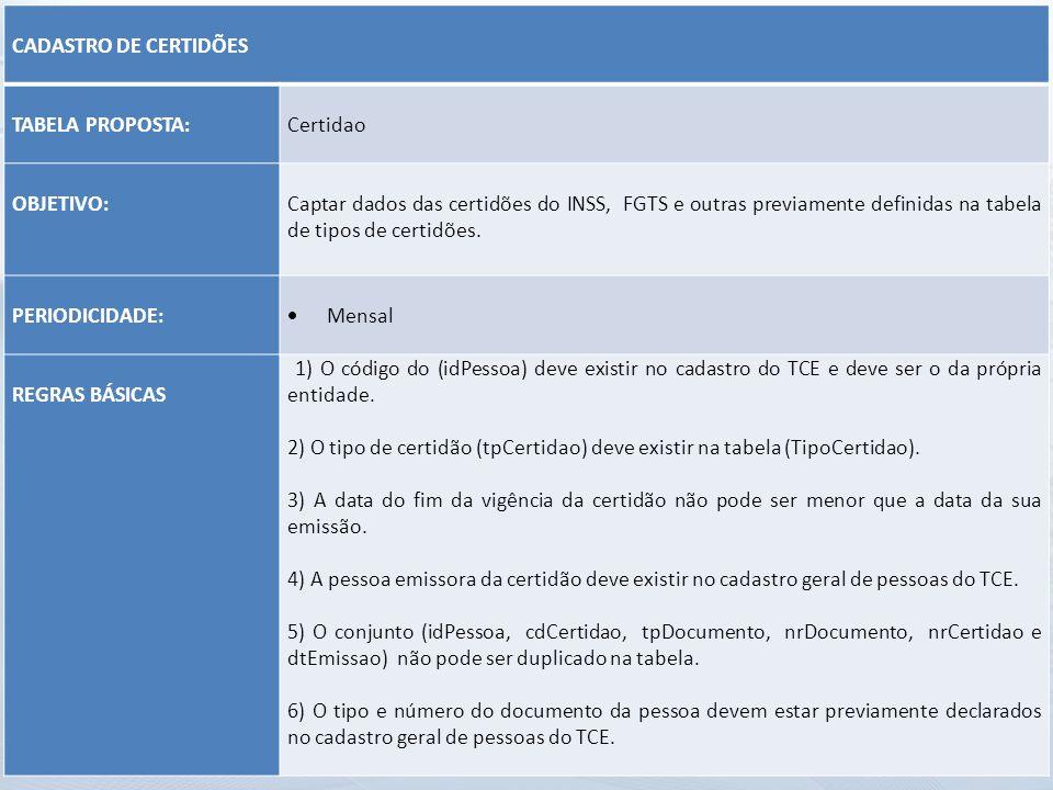 CADASTRO DE CERTIDÕES TABELA PROPOSTA: Certidao OBJETIVO: Captar dados das certidões do INSS, FGTS e outras previamente definidas na tabela de tipos d