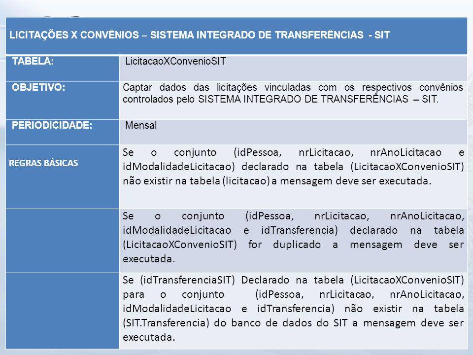 LICITAÇÕES X CONVÊNIOS – SISTEMA INTEGRADO DE TRANSFERÊNCIAS - SIT TABELA: LicitacaoXConvenioSIT OBJETIVO:Captar dados das licitações vinculadas com o