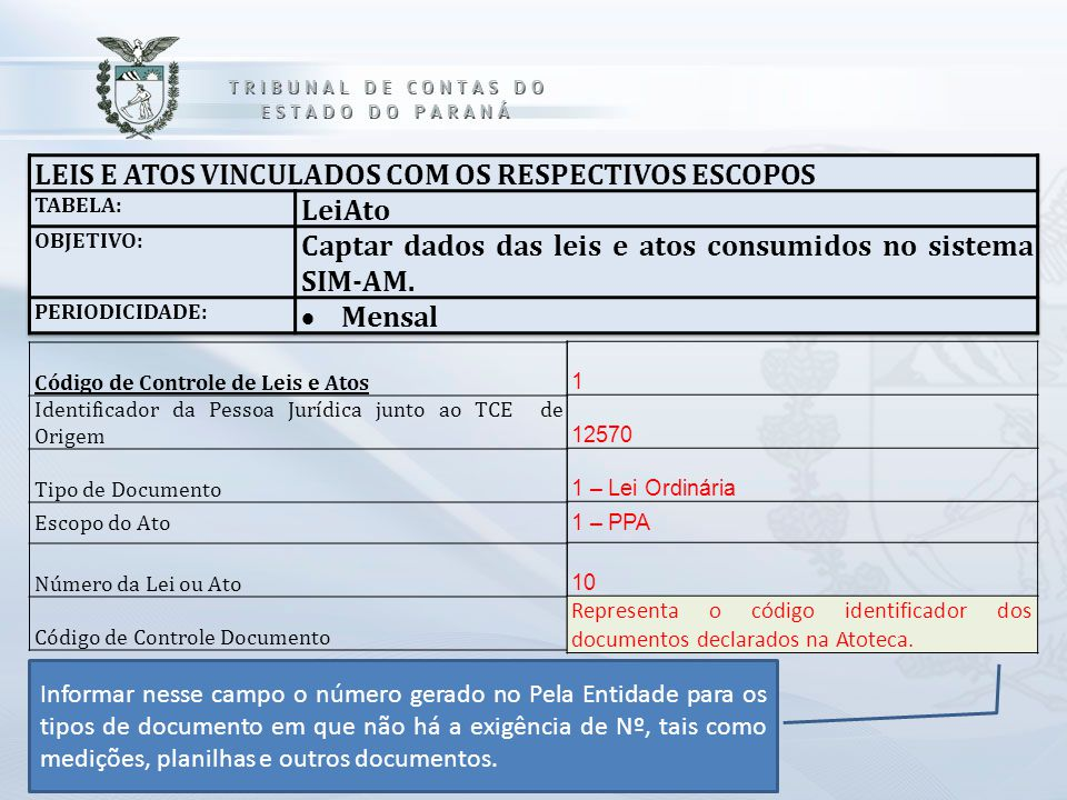 Código de Controle de Leis e Atos Identificador da Pessoa Jurídica junto ao TCE de Origem Tipo de Documento Escopo do Ato Número da Lei ou Ato Código