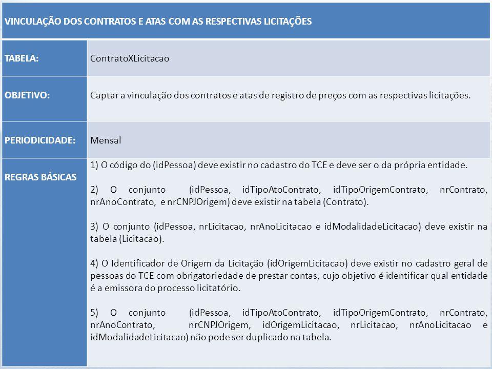 VINCULAÇÃO DOS CONTRATOS E ATAS COM AS RESPECTIVAS LICITAÇÕES TABELA: ContratoXLicitacao OBJETIVO: Captar a vinculação dos contratos e atas de registr