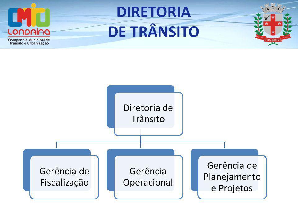Diretoria de Trânsito Gerência de Fiscalização Gerência Operacional Gerência de Planejamento e Projetos DIRETORIA DE TRÂNSITO