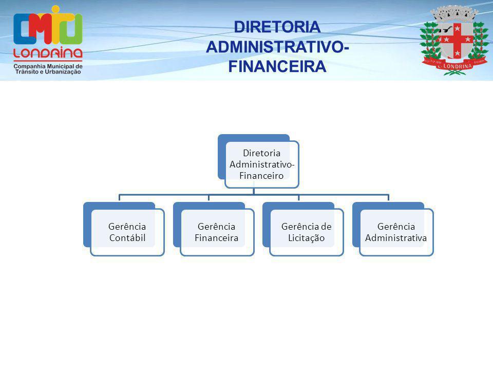 Diretoria Administrativo- Financeiro Gerência Contábil Gerência Financeira Gerência de Licitação Gerência Administrativa DIRETORIA ADMINISTRATIVO- FINANCEIRA