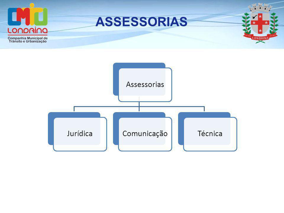 AssessoriasJurídicaComunicaçãoTécnica ASSESSORIAS