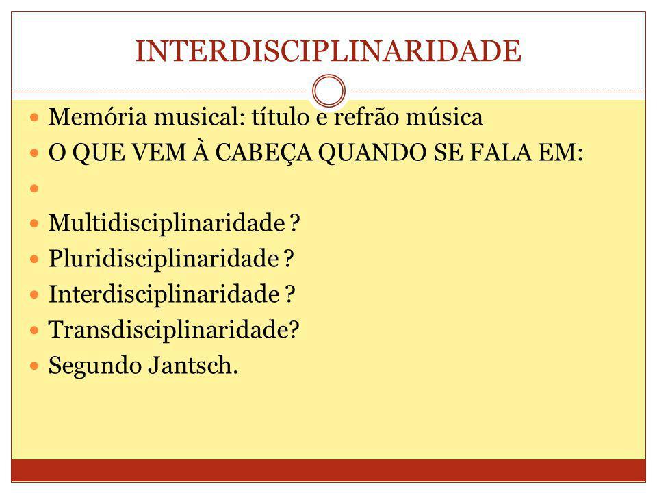 INTERDISCIPLINARIDADE Memória musical: título e refrão música O QUE VEM À CABEÇA QUANDO SE FALA EM: Multidisciplinaridade .
