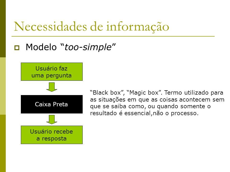 Necessidades de informação Modelo too-simple Usuário faz uma pergunta Caixa Preta Usuário recebe a resposta Black box, Magic box. Termo utilizado para
