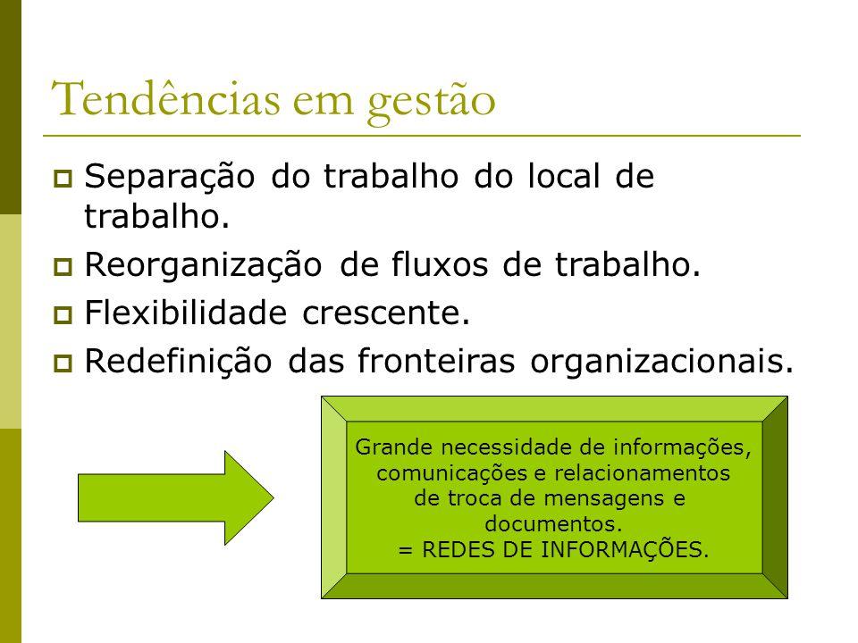 Tendências em gestão Separação do trabalho do local de trabalho. Reorganização de fluxos de trabalho. Flexibilidade crescente. Redefinição das frontei