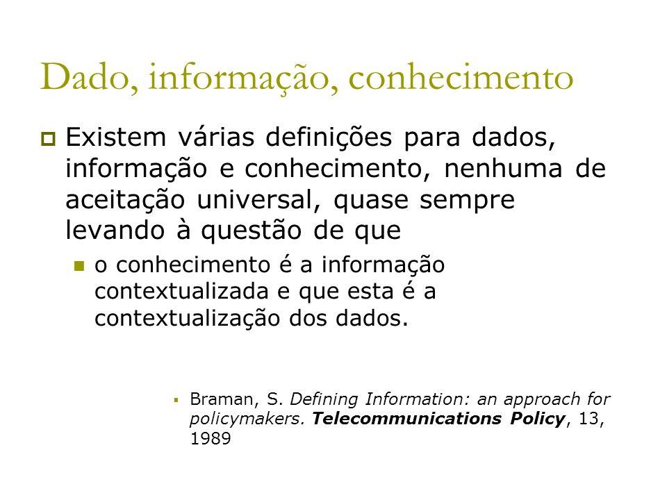 Dado, informação, conhecimento Existem várias definições para dados, informação e conhecimento, nenhuma de aceitação universal, quase sempre levando à