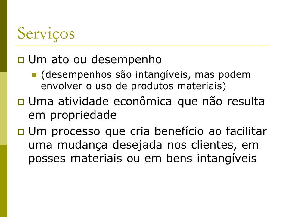 Serviços Um ato ou desempenho (desempenhos são intangíveis, mas podem envolver o uso de produtos materiais) Uma atividade econômica que não resulta em