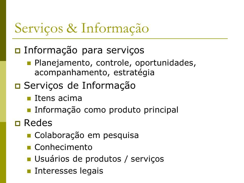 Serviços & Informação Informação para serviços Planejamento, controle, oportunidades, acompanhamento, estratégia Serviços de Informação Itens acima In