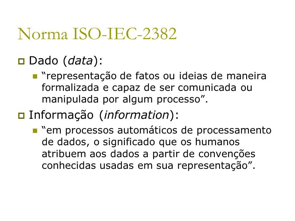 Norma ISO-IEC-2382 Dado (data): representação de fatos ou ideias de maneira formalizada e capaz de ser comunicada ou manipulada por algum processo. In