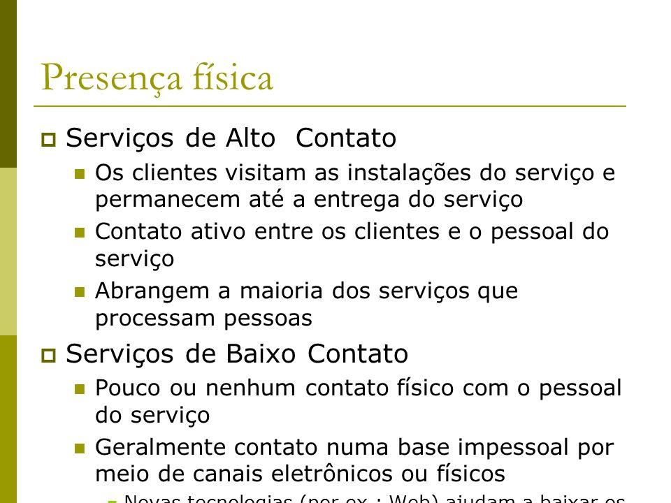 Presença física Serviços de Alto Contato Os clientes visitam as instalações do serviço e permanecem até a entrega do serviço Contato ativo entre os cl