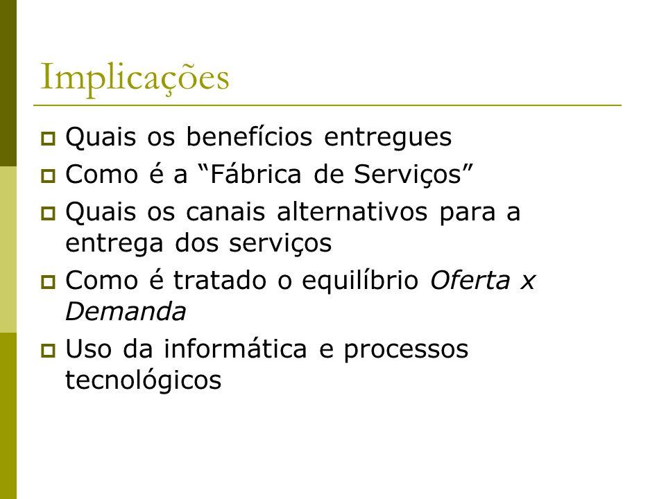 Implicações Quais os benefícios entregues Como é a Fábrica de Serviços Quais os canais alternativos para a entrega dos serviços Como é tratado o equil