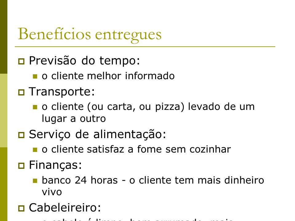 Benefícios entregues Previsão do tempo: o cliente melhor informado Transporte: o cliente (ou carta, ou pizza) levado de um lugar a outro Serviço de al