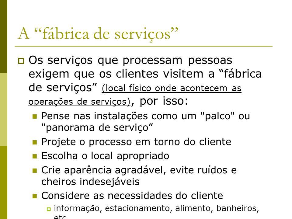 A fábrica de serviços Os serviços que processam pessoas exigem que os clientes visitem a fábrica de serviços (local físico onde acontecem as operações