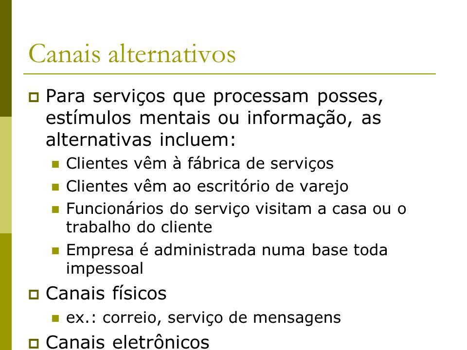 Canais alternativos Para serviços que processam posses, estímulos mentais ou informação, as alternativas incluem: Clientes vêm à fábrica de serviços C