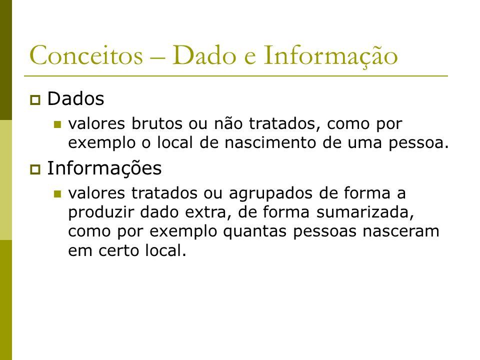 Conceitos – Dado e Informação Dados valores brutos ou não tratados, como por exemplo o local de nascimento de uma pessoa. Informações valores tratados