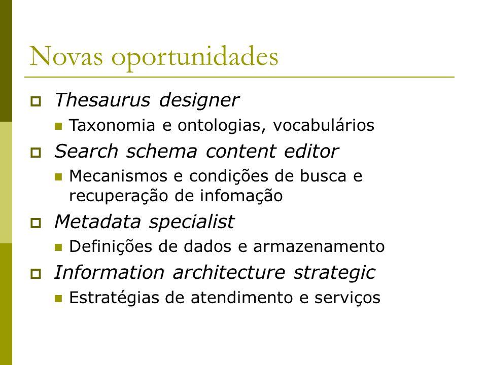 Novas oportunidades Thesaurus designer Taxonomia e ontologias, vocabulários Search schema content editor Mecanismos e condições de busca e recuperação