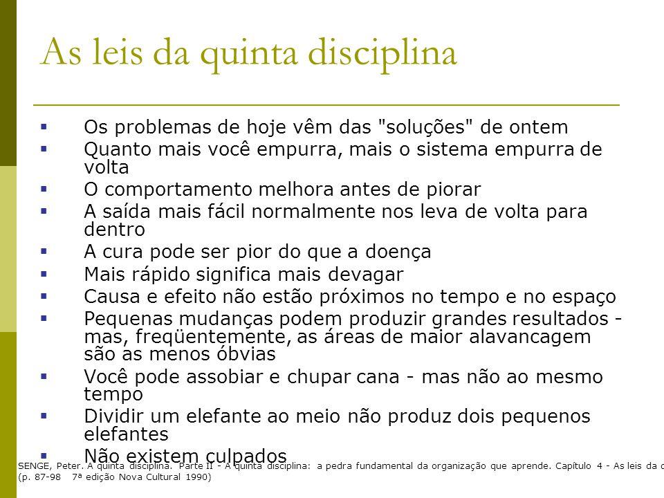 As leis da quinta disciplina Os problemas de hoje vêm das