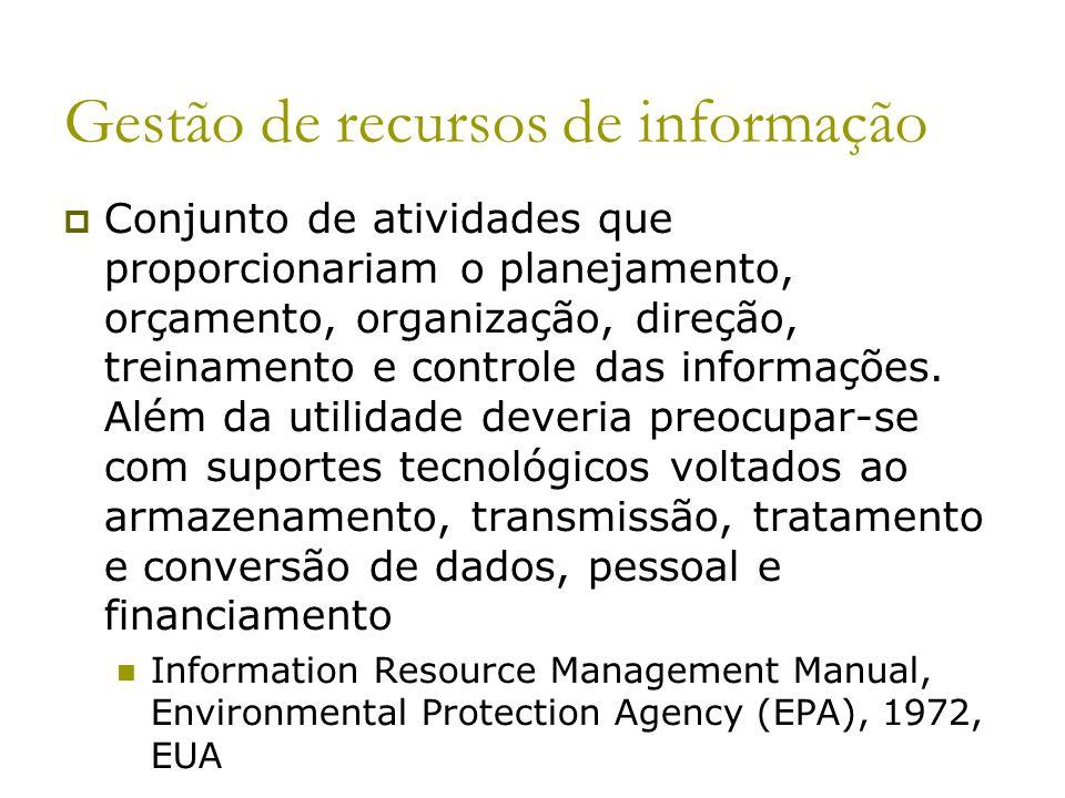Gestão de recursos de informação Conjunto de atividades que proporcionariam o planejamento, orçamento, organização, direção, treinamento e controle da