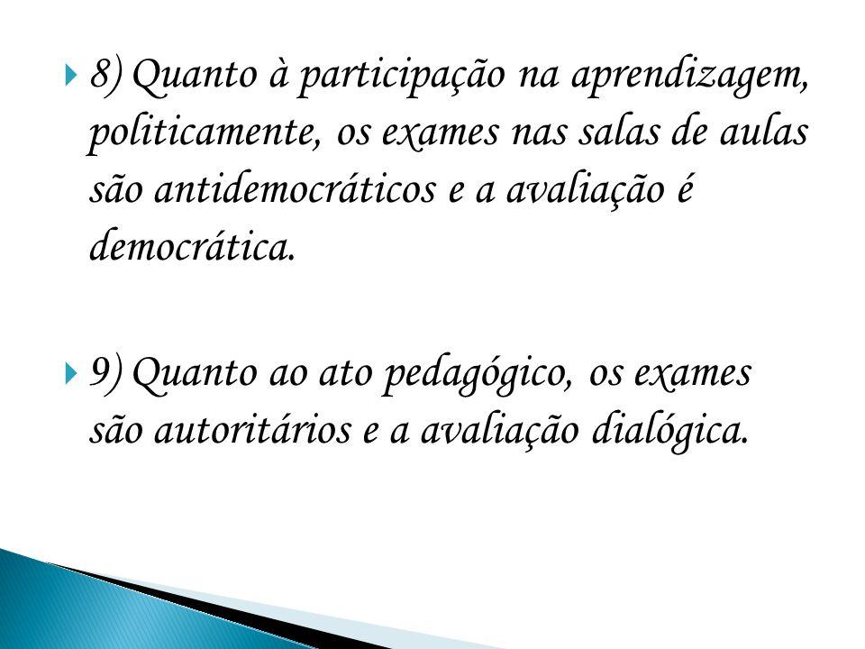 8) Quanto à participação na aprendizagem, politicamente, os exames nas salas de aulas são antidemocráticos e a avaliação é democrática. 9) Quanto ao a